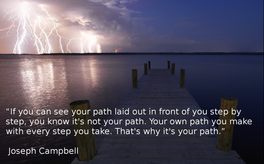 Joseph Campbell Quotes and Sayings, motivational