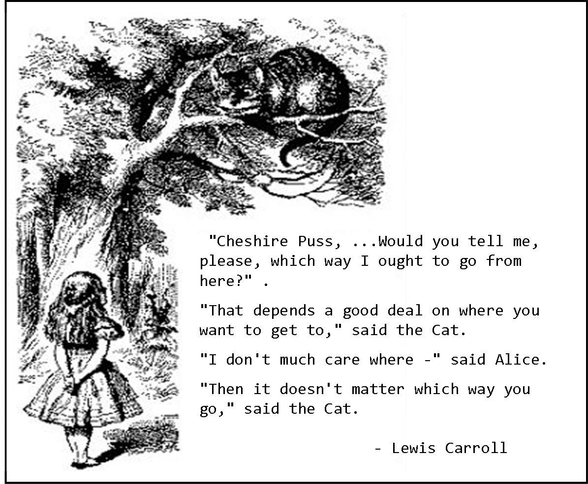 Lewis Carroll Quotes and Sayings, alice, cute