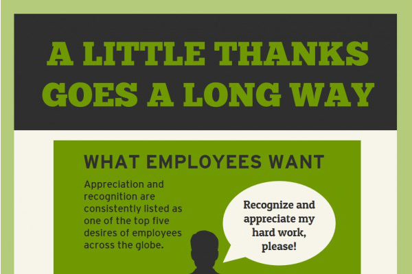 employee appreciation quotes 5